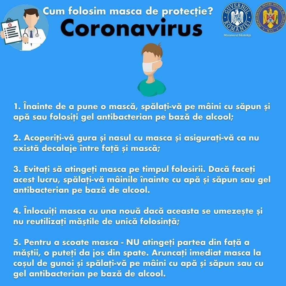 Călărași, 2 aprilie/ 17 cazuri de persoane infectate cu virusul COVID – 19
