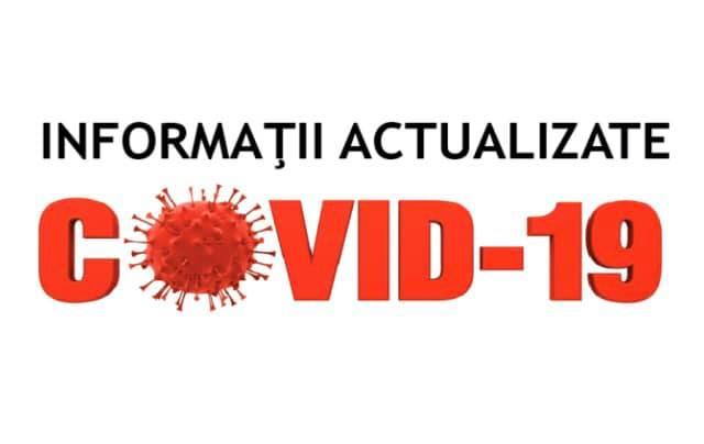 Jud. Călărași/Situația epidemiologică, privind infecția cu Coronavirus COVID-19